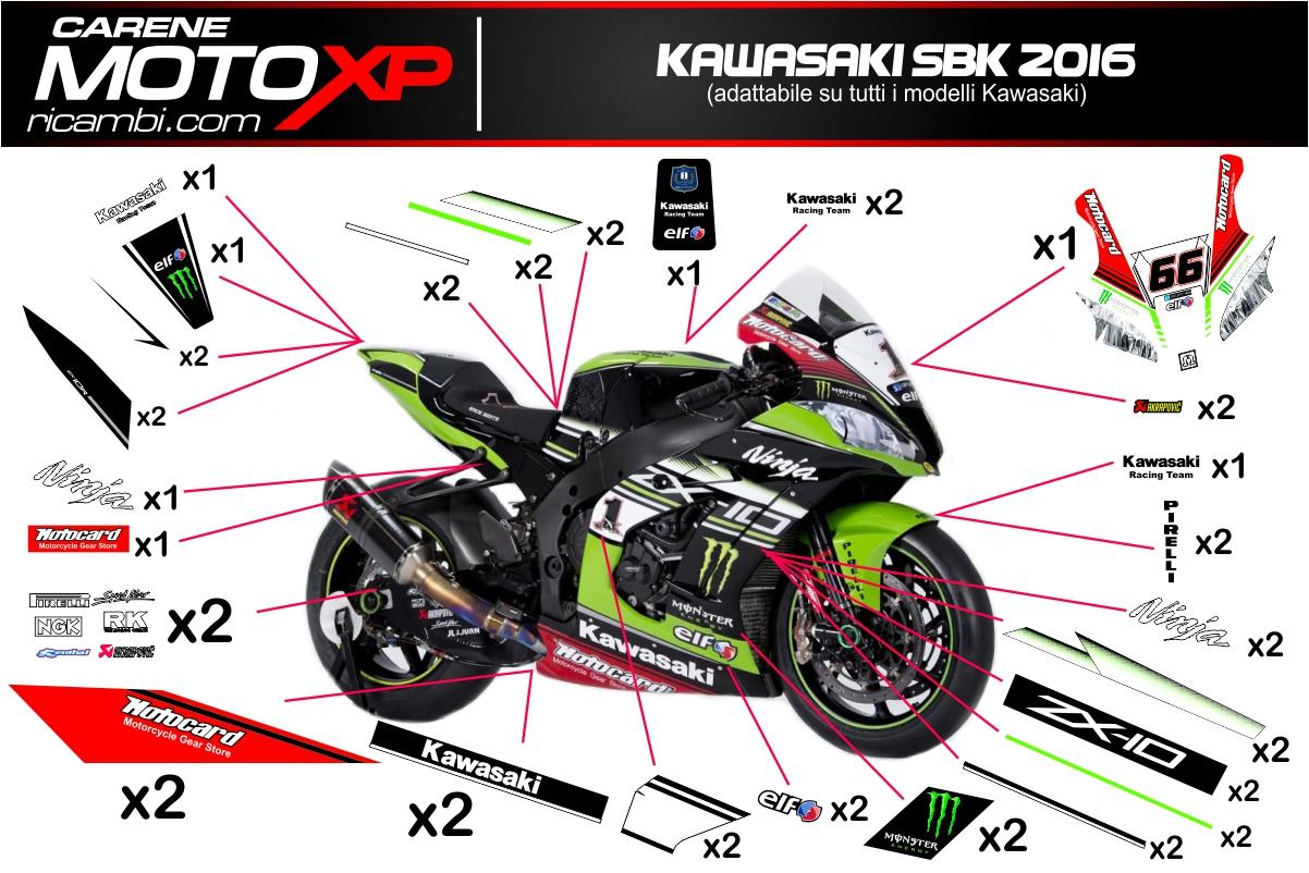 Kawasaki Ninja Krt Edition Stickers